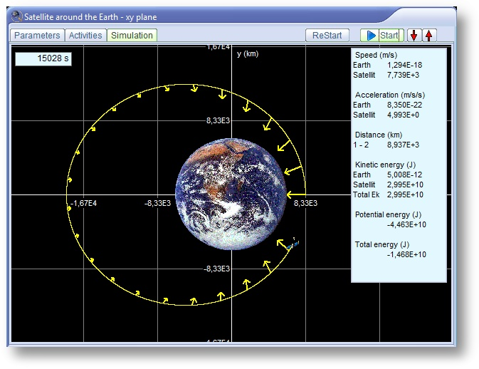 distance of earth orbit - photo #18